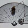 Utilisation en recherche sur cadran de radiesthésie
